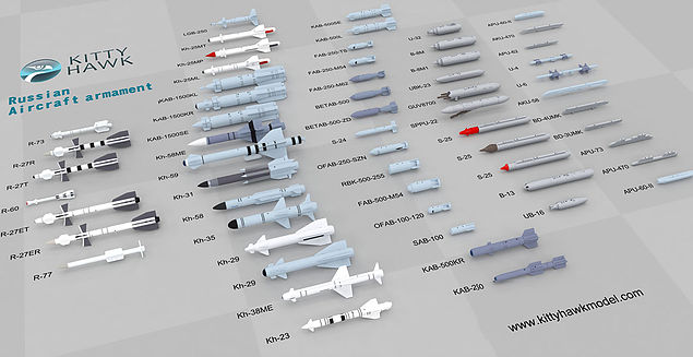 Russian Aircraft Armament - Image 1